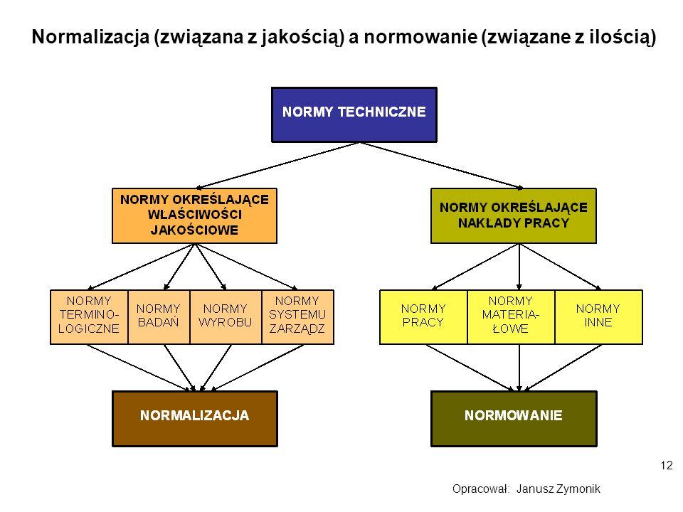 Normalizacja (związana z jakością) a normowanie (związane z ilością)