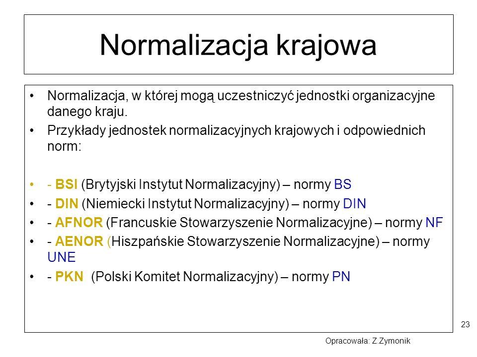 Normalizacja krajowa Normalizacja, w której mogą uczestniczyć jednostki organizacyjne danego kraju.