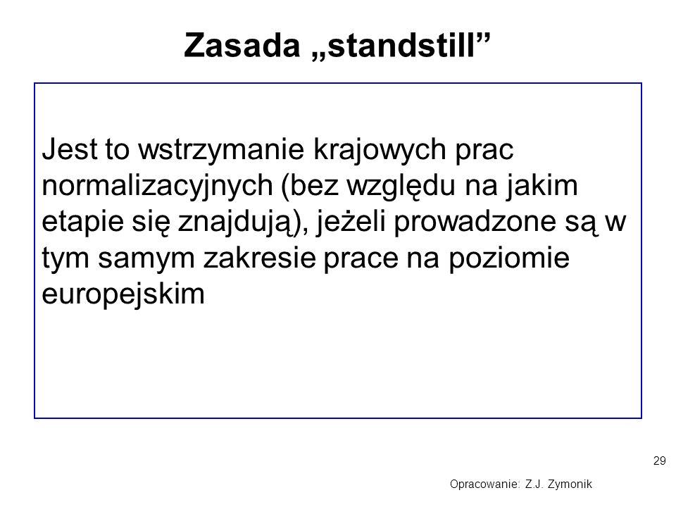 Opracowanie: Z.J. Zymonik