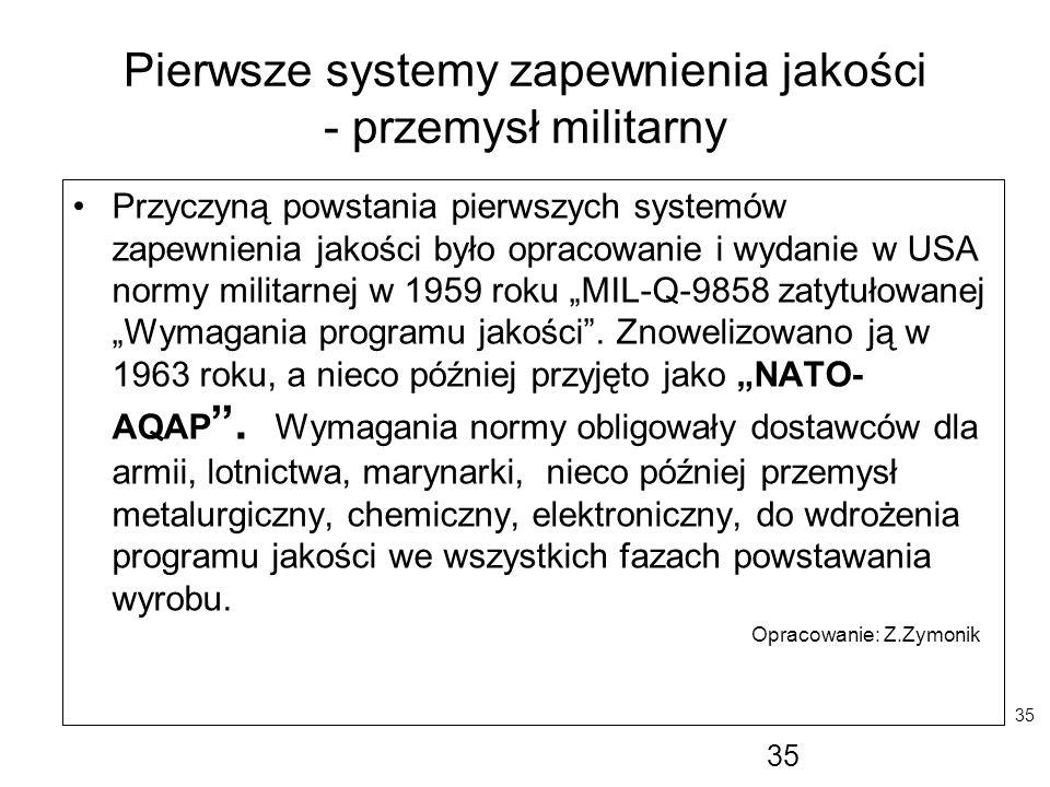 Pierwsze systemy zapewnienia jakości - przemysł militarny