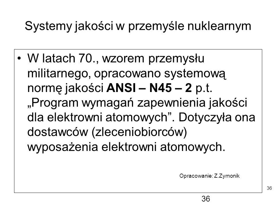 Systemy jakości w przemyśle nuklearnym