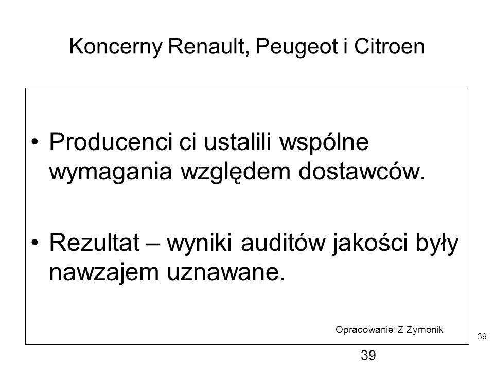 Koncerny Renault, Peugeot i Citroen