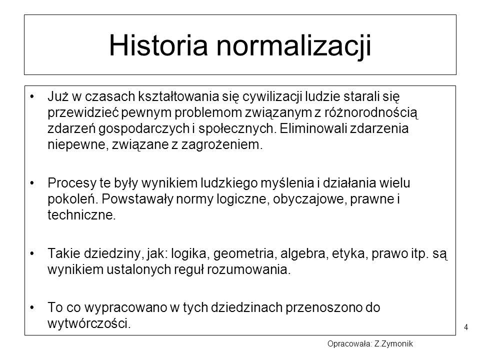Historia normalizacji