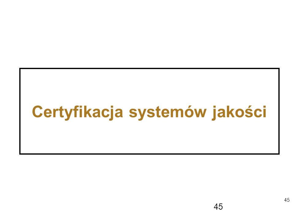 Certyfikacja systemów jakości