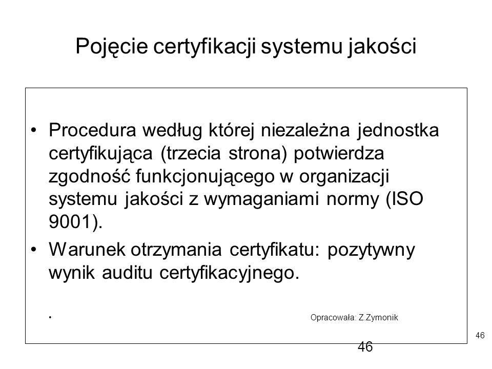 Pojęcie certyfikacji systemu jakości