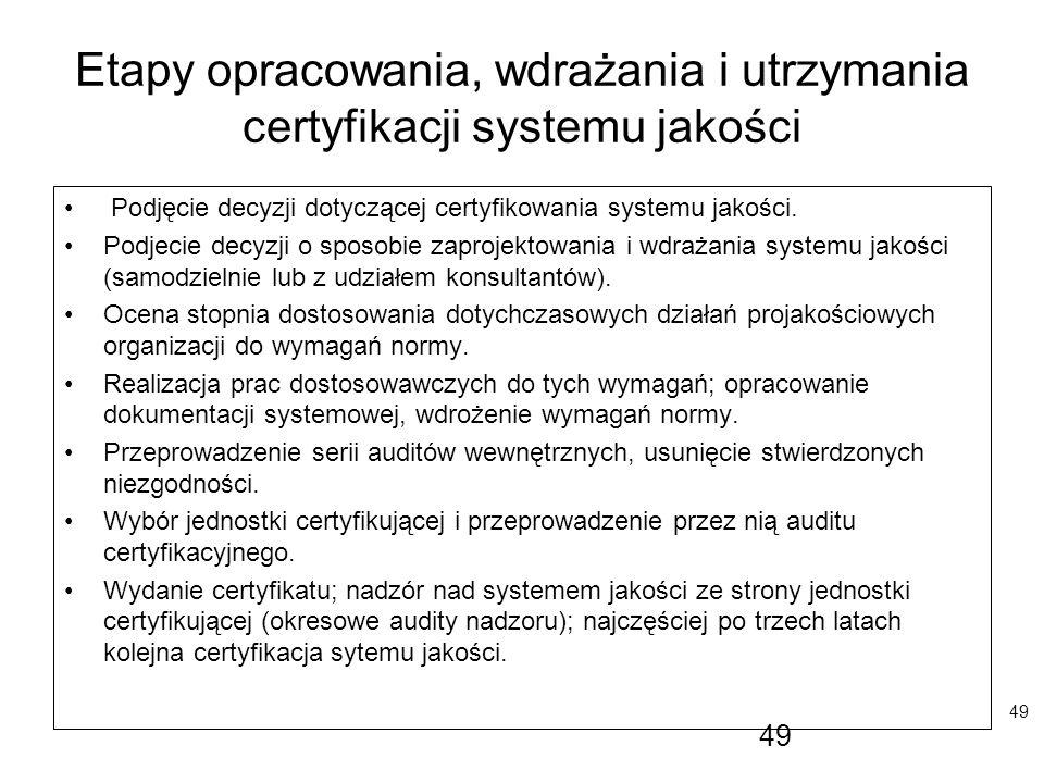 Etapy opracowania, wdrażania i utrzymania certyfikacji systemu jakości