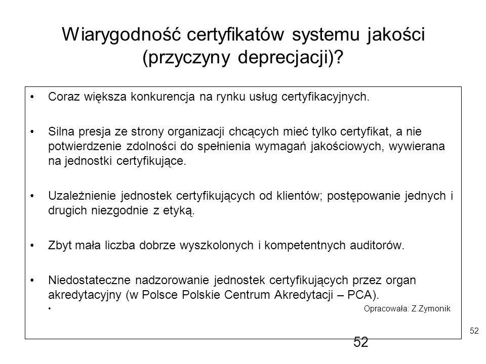 Wiarygodność certyfikatów systemu jakości (przyczyny deprecjacji)