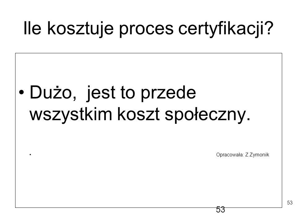 Ile kosztuje proces certyfikacji
