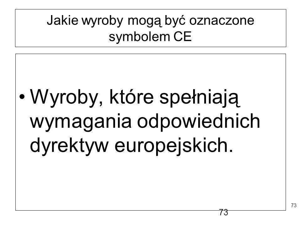 Jakie wyroby mogą być oznaczone symbolem CE