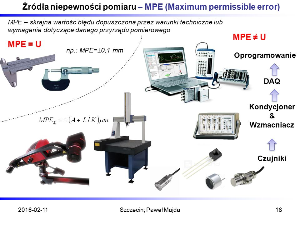 Źródła niepewności pomiaru – MPE (Maximum permissible error)
