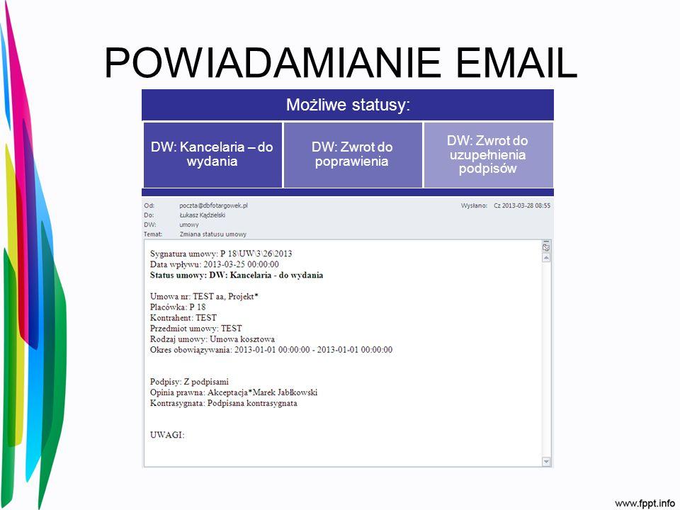 POWIADAMIANIE EMAIL Możliwe statusy: DW: Kancelaria – do wydania