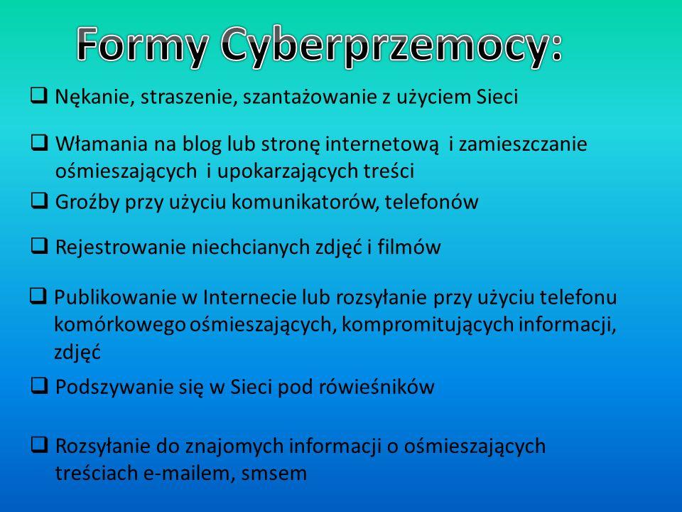 Formy Cyberprzemocy: Nękanie, straszenie, szantażowanie z użyciem Sieci.