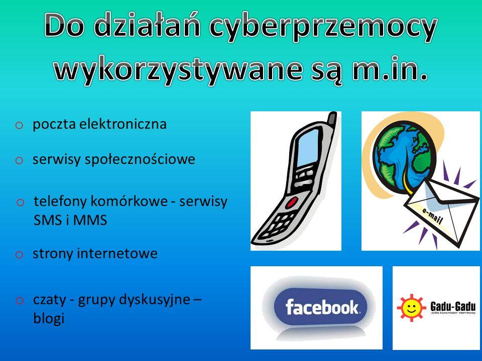 Do działań cyberprzemocy wykorzystywane są m.in.
