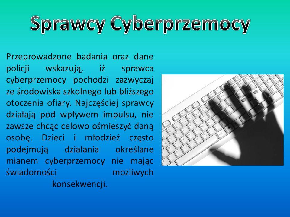Sprawcy Cyberprzemocy