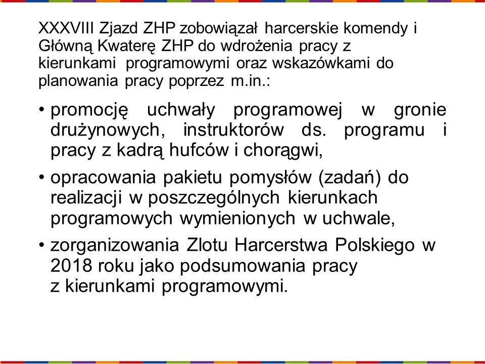 XXXVIII Zjazd ZHP zobowiązał harcerskie komendy i Główną Kwaterę ZHP do wdrożenia pracy z kierunkami programowymi oraz wskazówkami do planowania pracy poprzez m.in.: