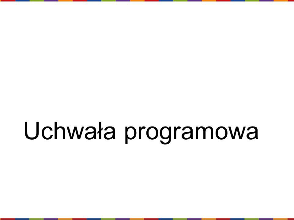 Uchwała programowa