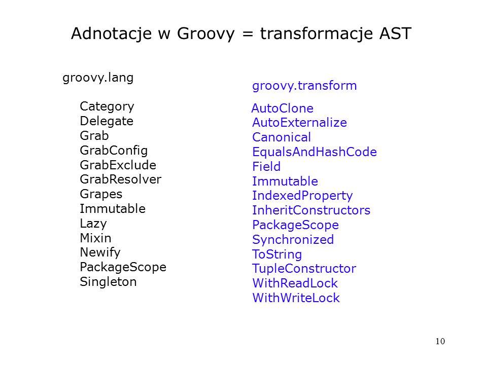 Adnotacje w Groovy = transformacje AST