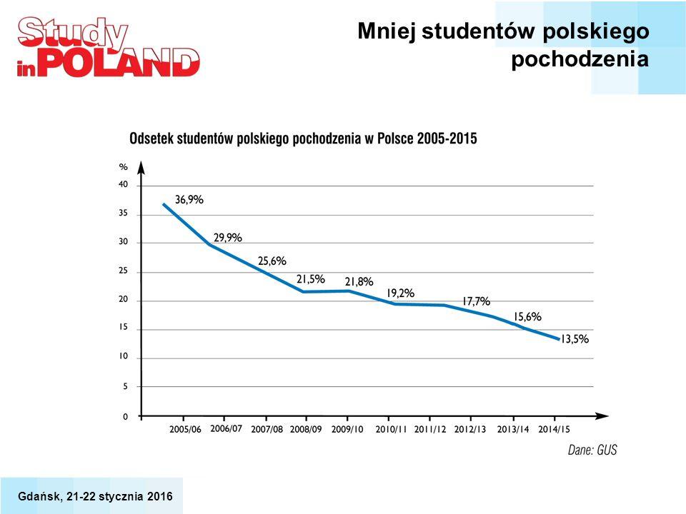 Mniej studentów polskiego pochodzenia