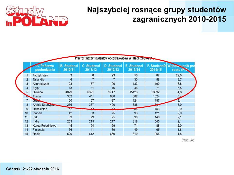 Najszybciej rosnące grupy studentów zagranicznych 2010-2015