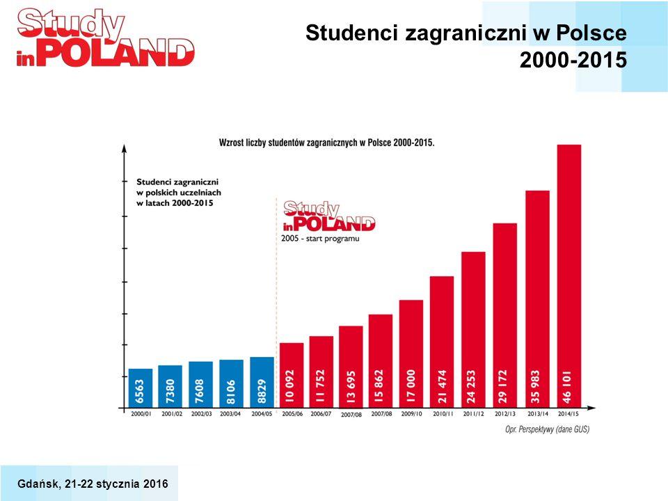 Studenci zagraniczni w Polsce 2000-2015