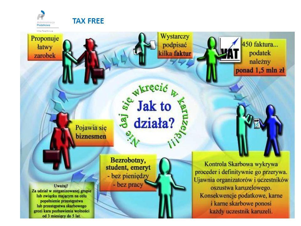 TAX FREE Stanowisko organów podatkowych: I SA/Bk 3/15 z 22.04.2015 r.