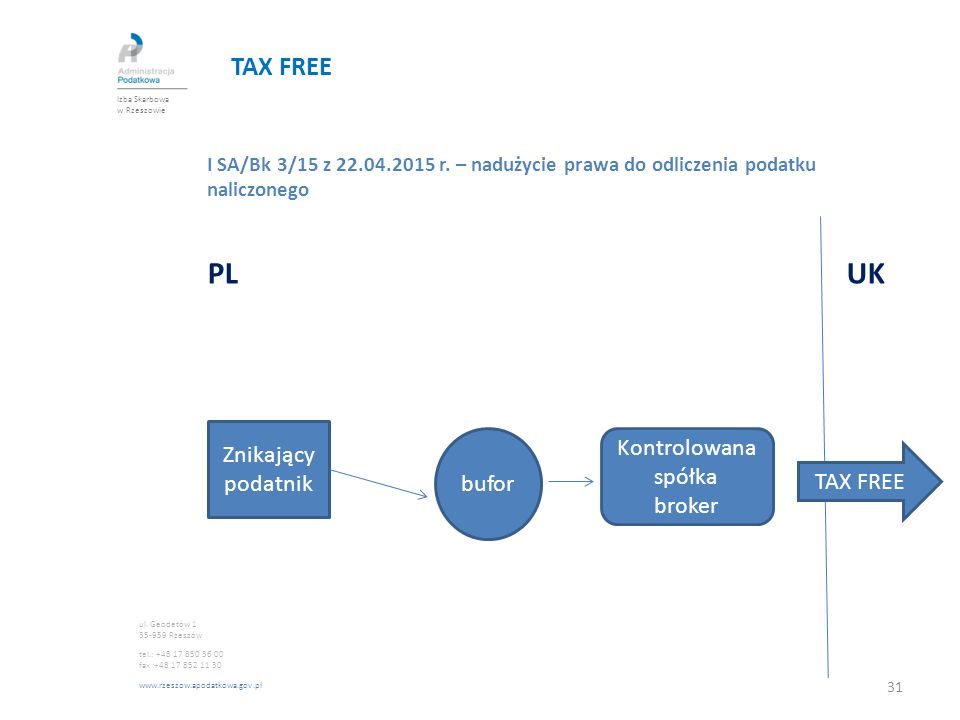 PL UK TAX FREE Znikający podatnik Kontrolowana spółka bufor TAX FREE