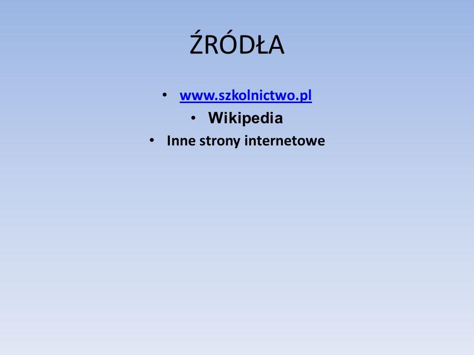 Inne strony internetowe