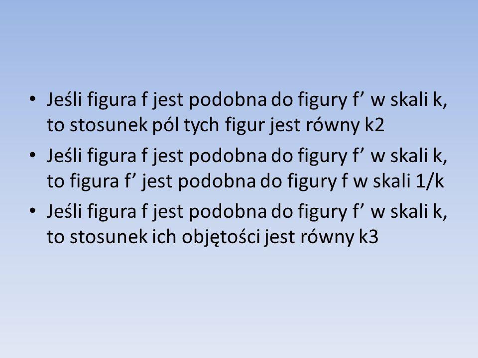 Jeśli figura f jest podobna do figury f' w skali k, to stosunek pól tych figur jest równy k2