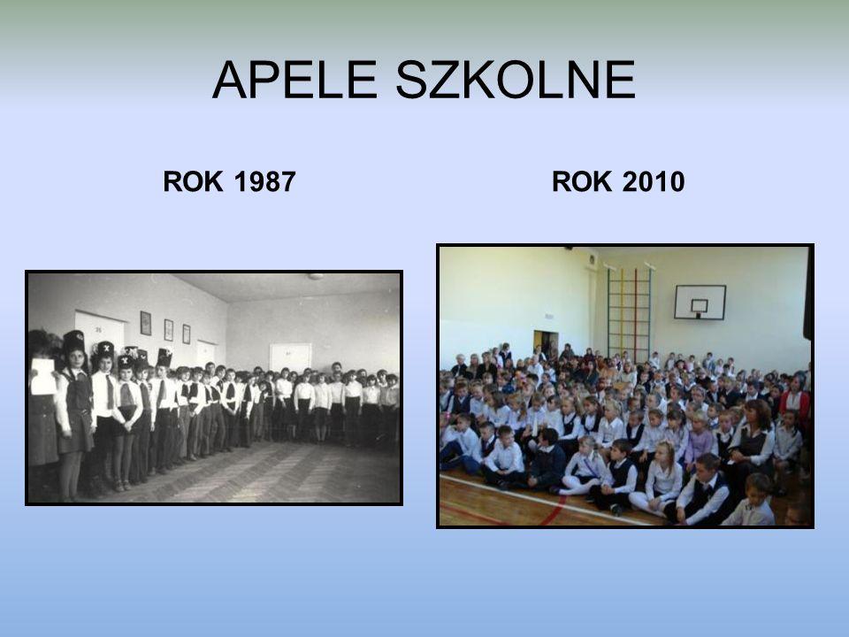 APELE SZKOLNE ROK 1987 ROK 2010