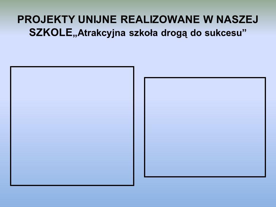 """PROJEKTY UNIJNE REALIZOWANE W NASZEJ SZKOLE""""Atrakcyjna szkoła drogą do sukcesu"""