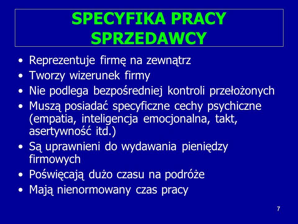 SPECYFIKA PRACY SPRZEDAWCY
