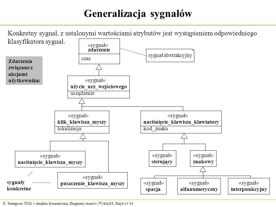 Generalizacja sygnałów