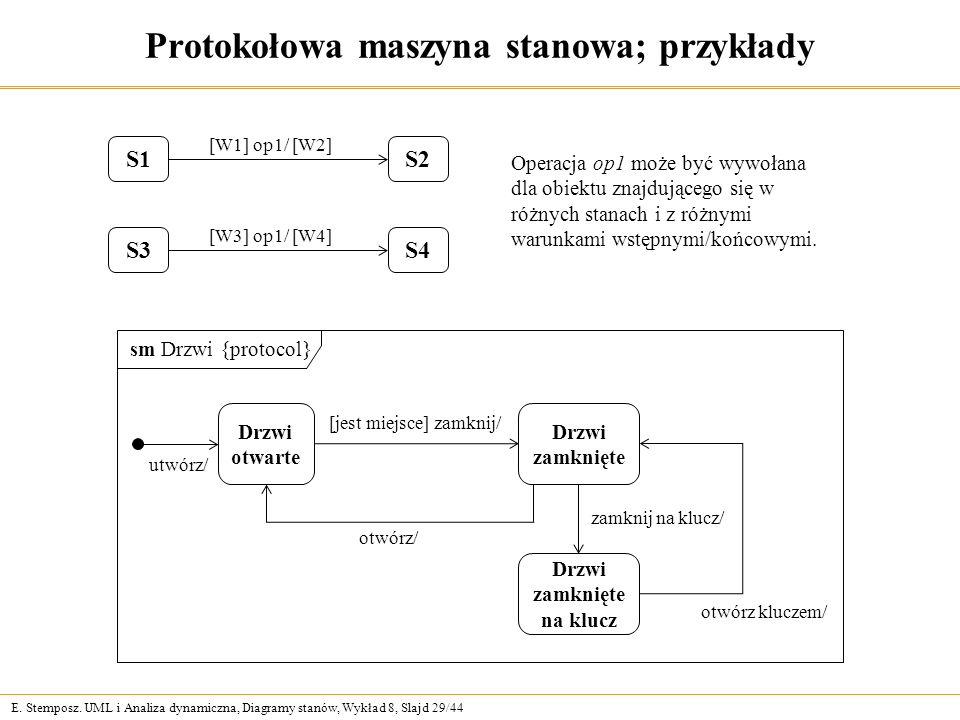 Protokołowa maszyna stanowa; przykłady