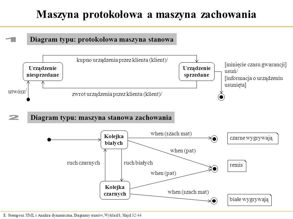 Maszyna protokołowa a maszyna zachowania