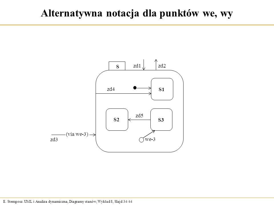 Alternatywna notacja dla punktów we, wy