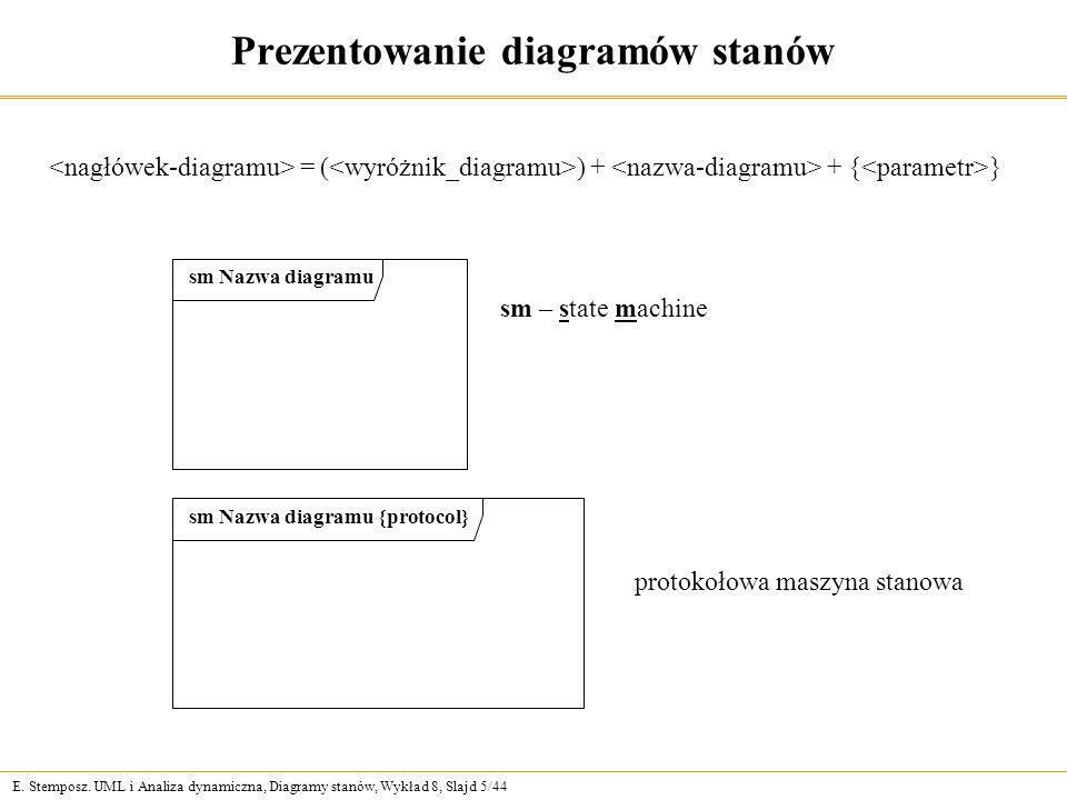 Prezentowanie diagramów stanów