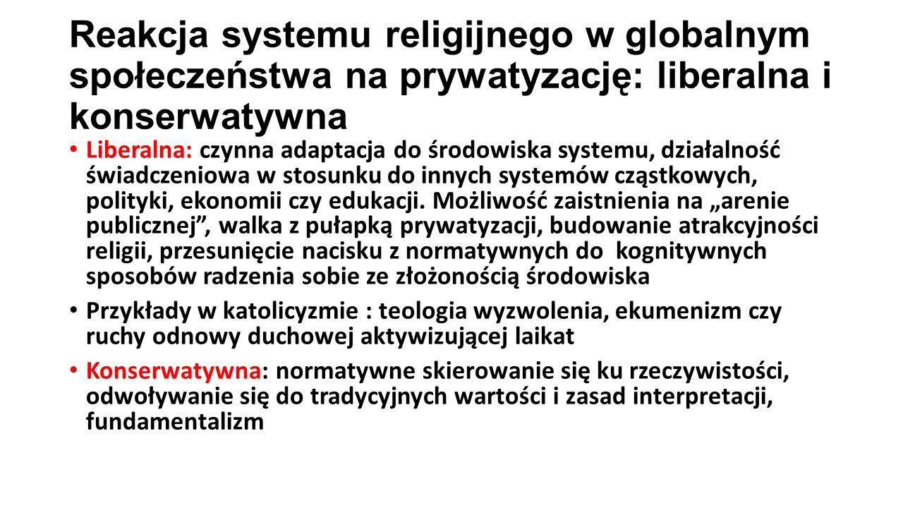 Reakcja systemu religijnego w globalnym społeczeństwa na prywatyzację: liberalna i konserwatywna
