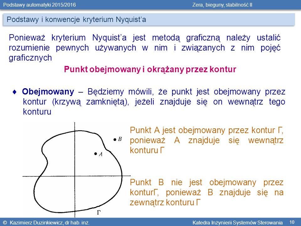 Punkt obejmowany i okrążany przez kontur