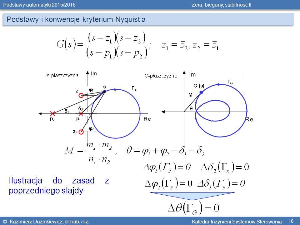 Ilustracja do zasad z poprzedniego slajdy