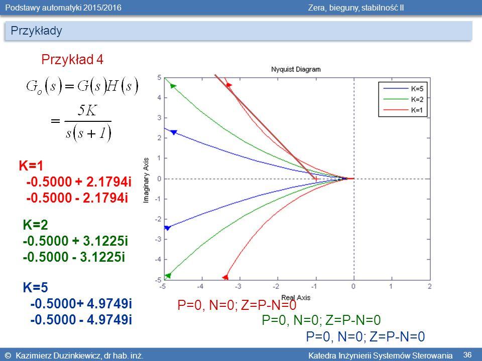 Przykłady Przykład 4. K=1. -0.5000 + 2.1794i. -0.5000 - 2.1794i. K=2. -0.5000 + 3.1225i. -0.5000 - 3.1225i.