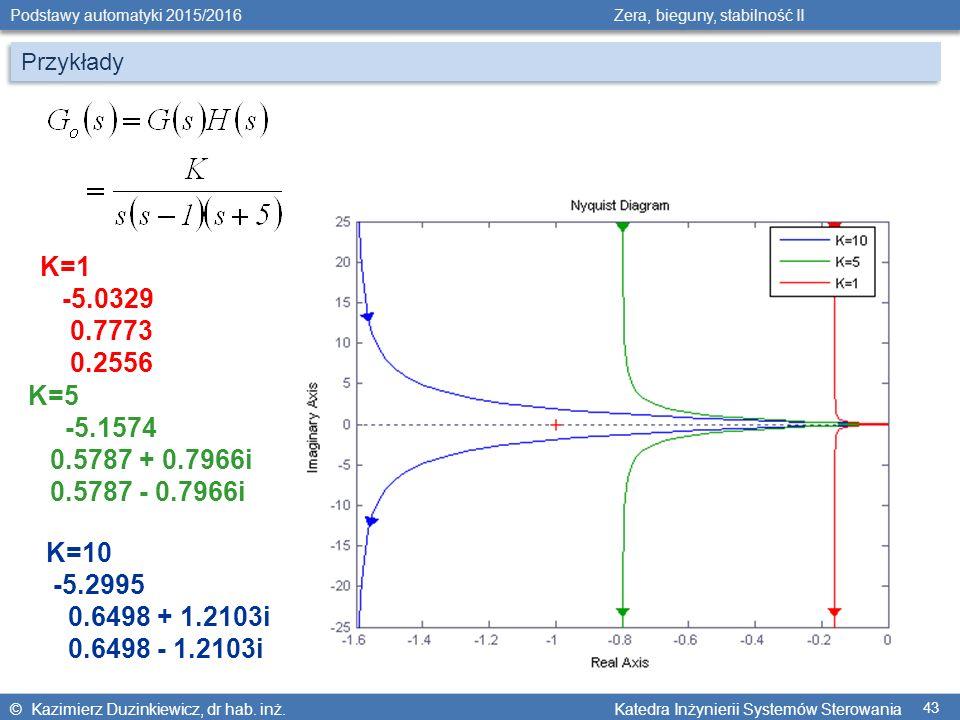 Przykłady K=1. -5.0329. 0.7773. 0.2556. K=5. -5.1574. 0.5787 + 0.7966i. 0.5787 - 0.7966i. K=10.