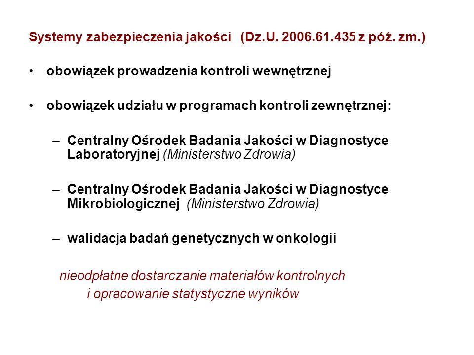 Systemy zabezpieczenia jakości (Dz.U. 2006.61.435 z póź. zm.)