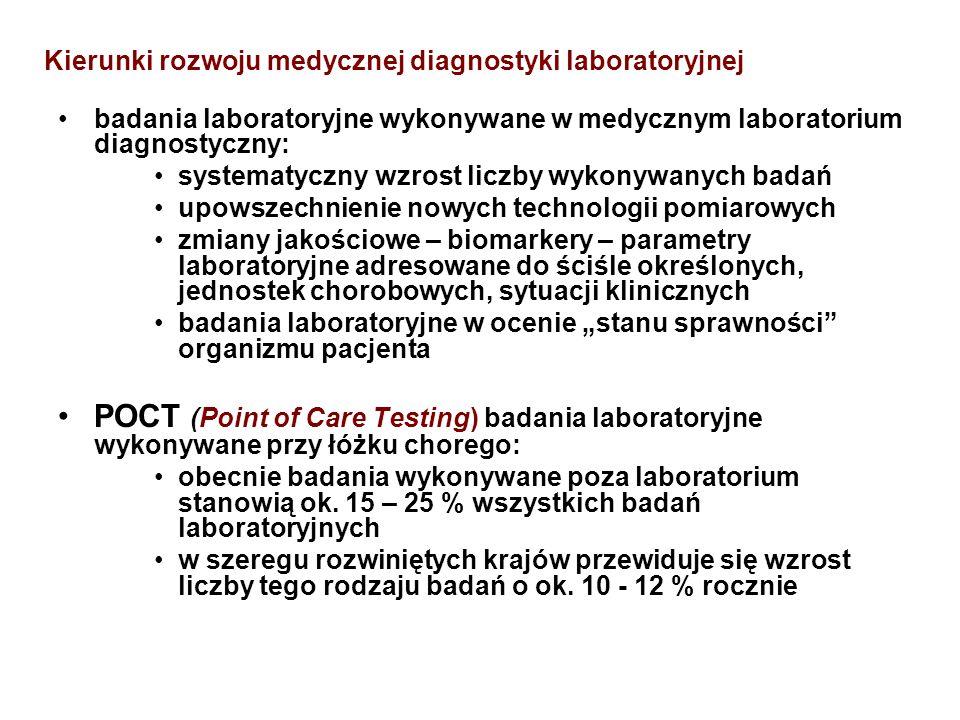 Kierunki rozwoju medycznej diagnostyki laboratoryjnej