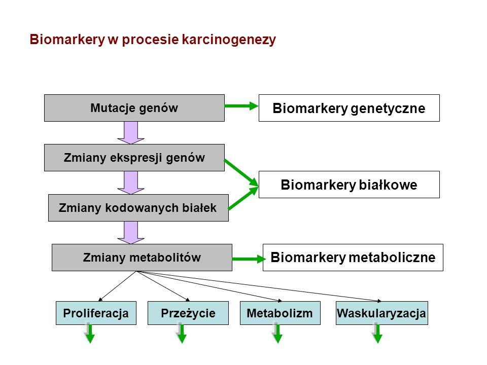 Biomarkery w procesie karcinogenezy
