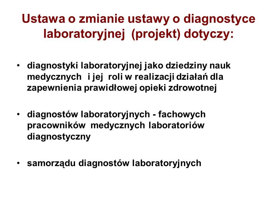 Ustawa o zmianie ustawy o diagnostyce laboratoryjnej (projekt) dotyczy: