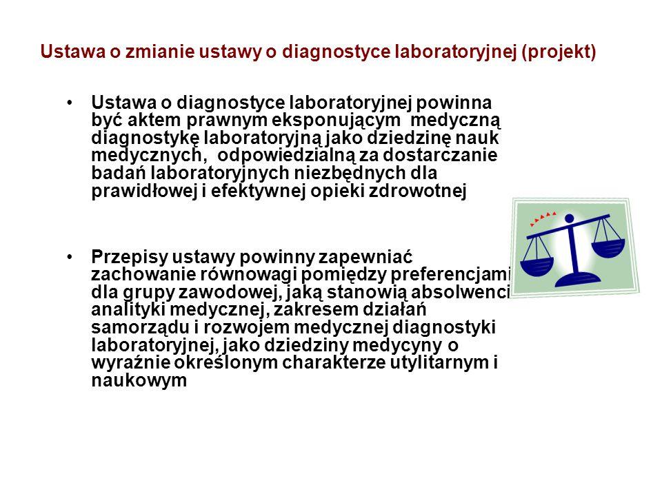 Ustawa o zmianie ustawy o diagnostyce laboratoryjnej (projekt)