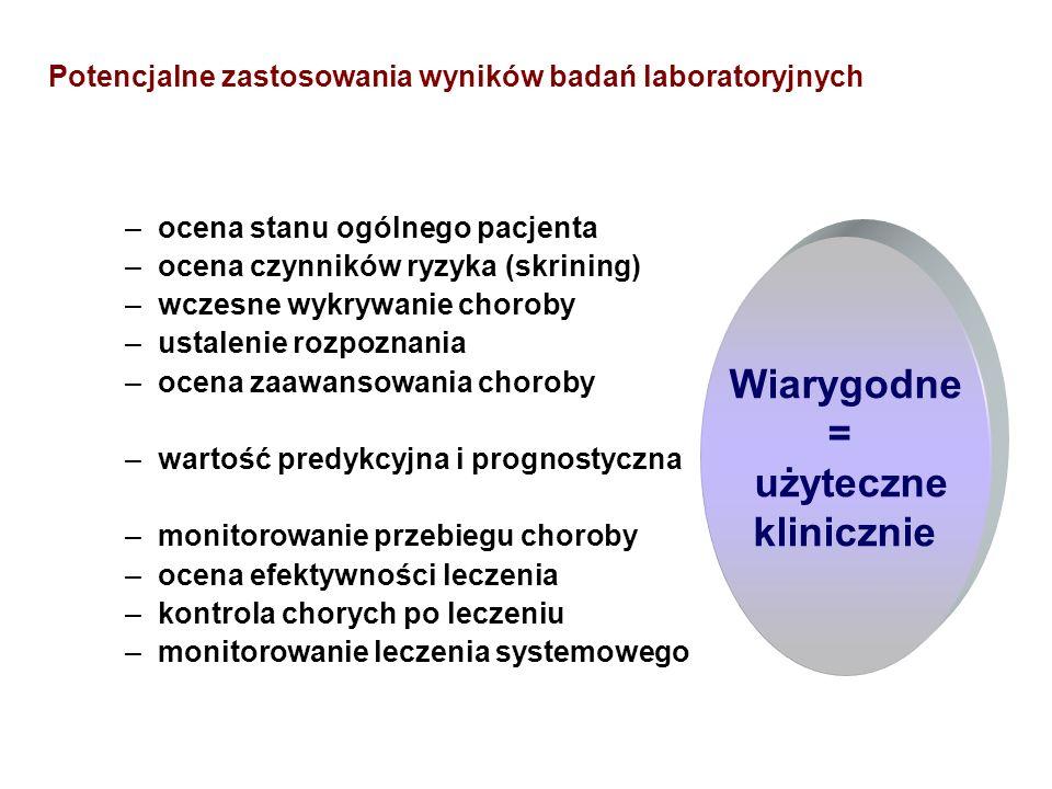 Potencjalne zastosowania wyników badań laboratoryjnych