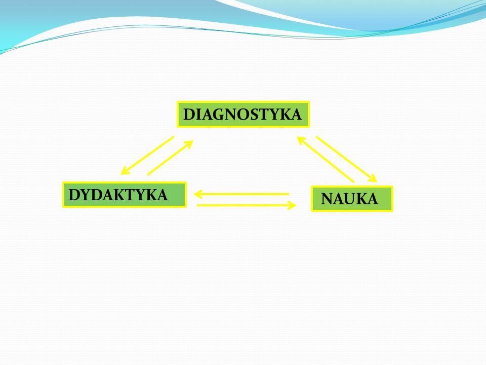 DIAGNOSTYKA DYDAKTYKA NAUKA