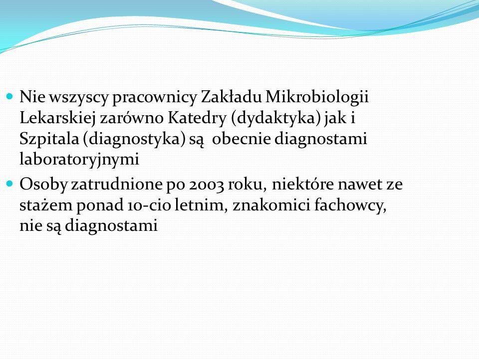 Nie wszyscy pracownicy Zakładu Mikrobiologii Lekarskiej zarówno Katedry (dydaktyka) jak i Szpitala (diagnostyka) są obecnie diagnostami laboratoryjnymi