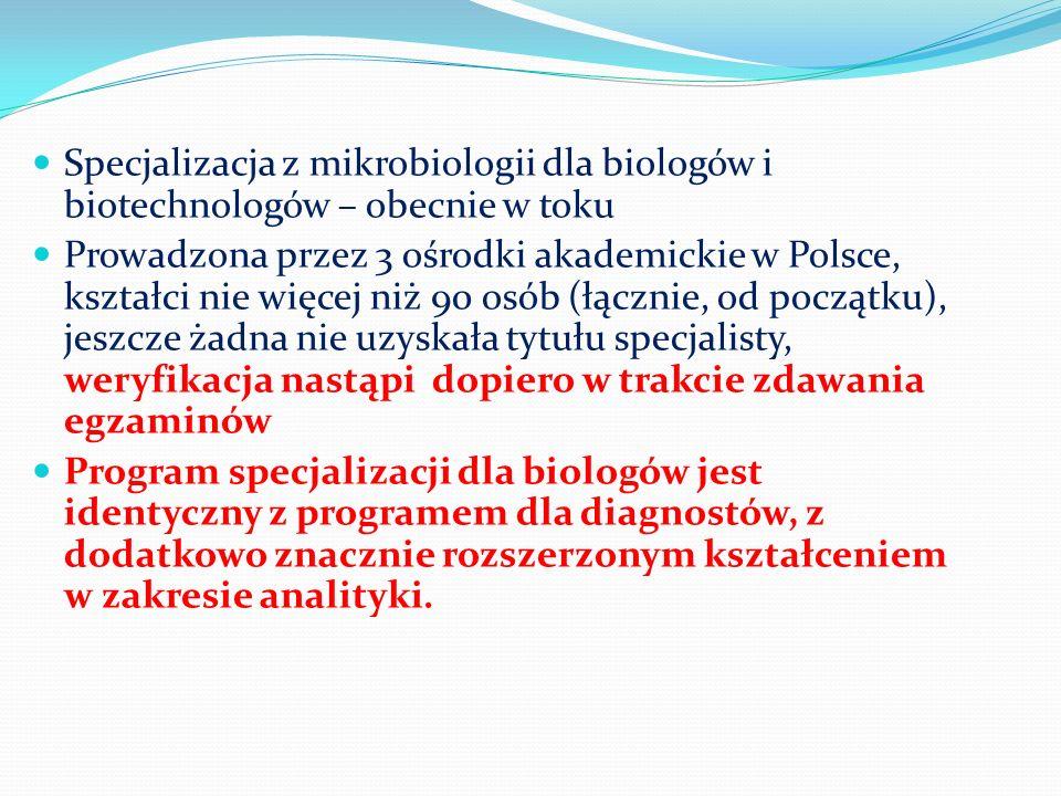 Specjalizacja z mikrobiologii dla biologów i biotechnologów – obecnie w toku